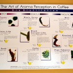 The Art of Aroma Perception 2
